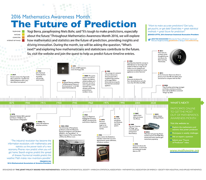 Future of Prediction Poster_800x700