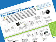 Future_Prediction_240x180
