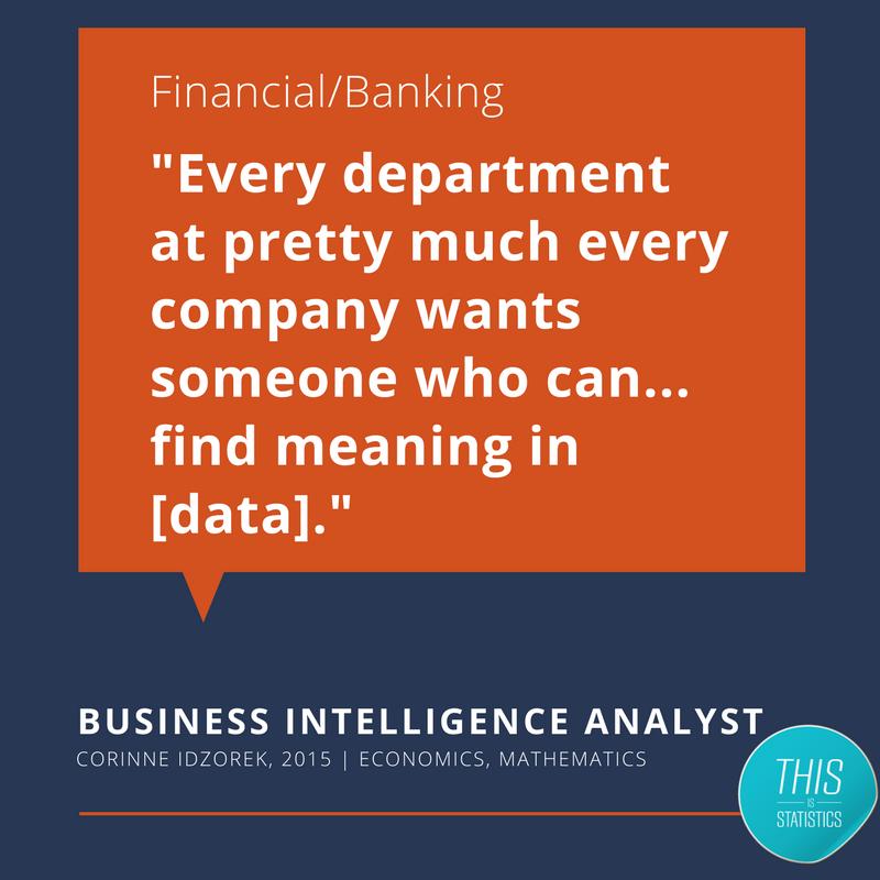 7 BusinessIntelligentAnalyst-FinancialBanking